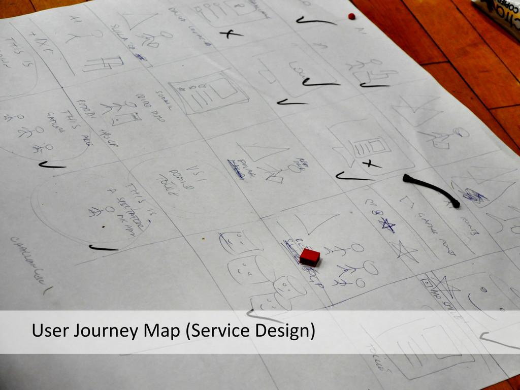 User Journey Map (Service Design)...
