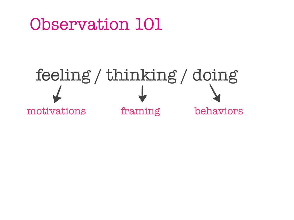 Observation 101 feeling / thinking / doing moti...