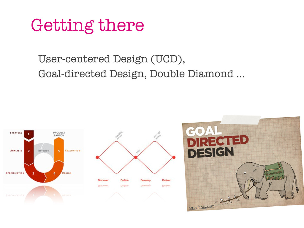 Getting there User-centered Design (UCD), Goal-...