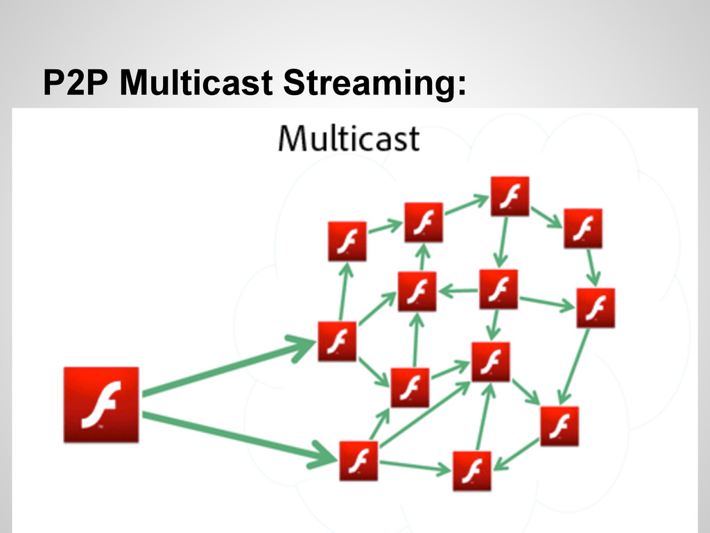 P2P Multicast Streaming: