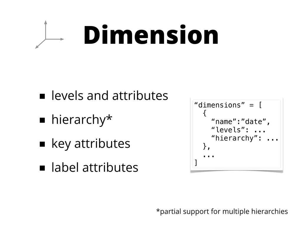 Dimension ■ levels and attributes ■ hierarchy* ...