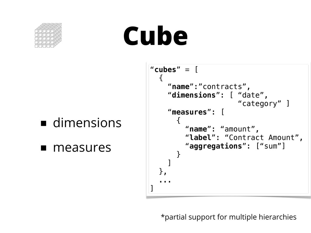 Cube ■ dimensions ■ measures *partial support f...