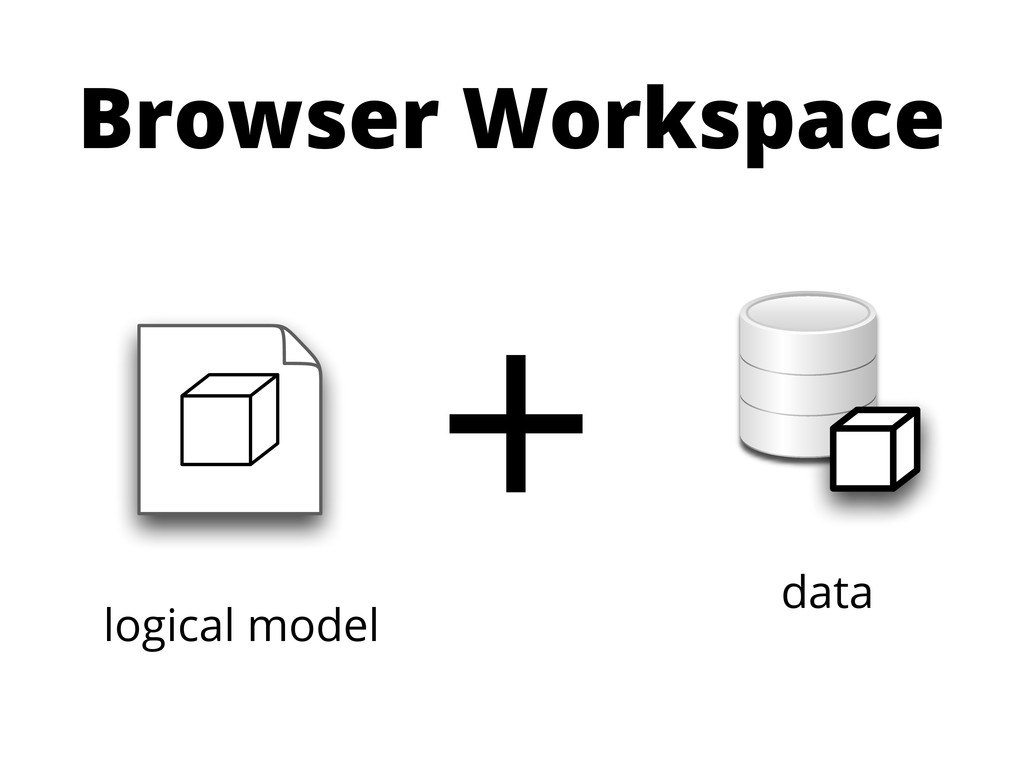 logical model data + Browser Workspace