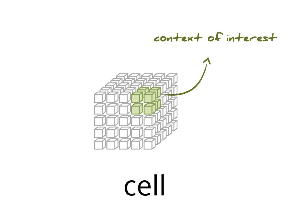cell context of interest