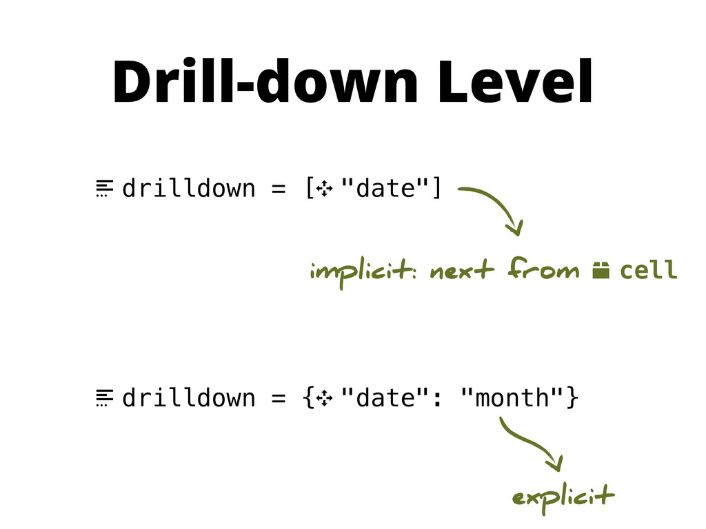 """. drilldown = [9 """"date""""] . drilldown = {9 """"date..."""
