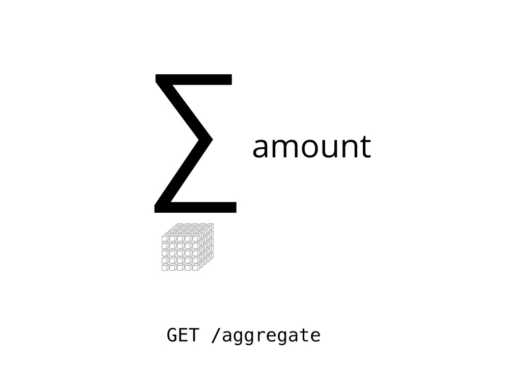 ∑amount GET /aggregate