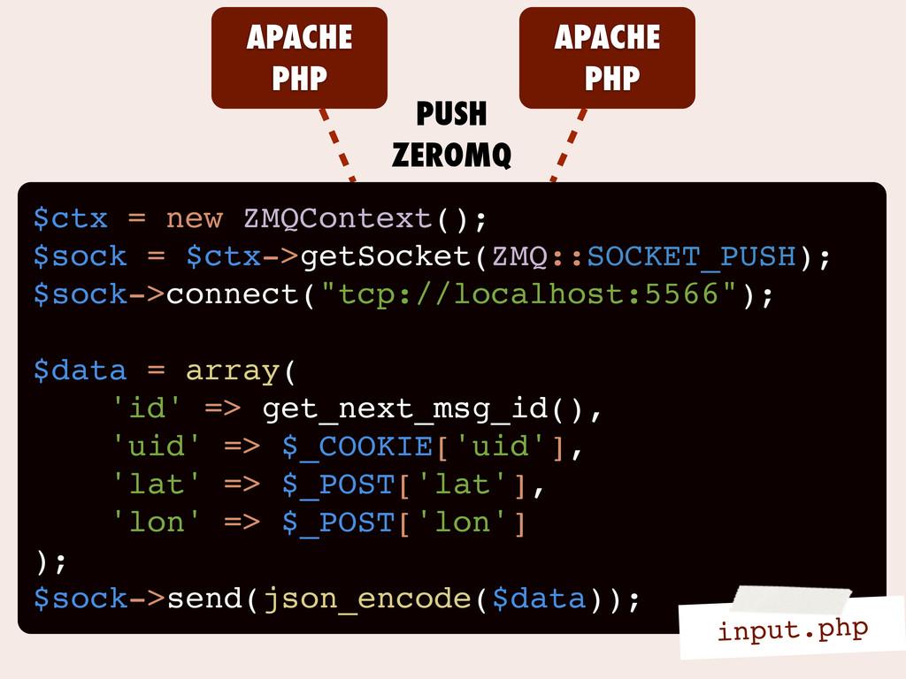 APACHE PHP APACHE PHP PUSH ZEROMQ WEBSOCKETS $c...