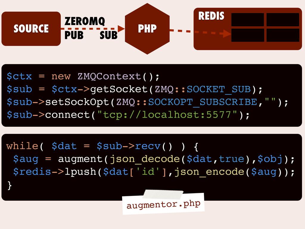 SOURCE PHP ZEROMQ PUB SUB REDIS $ctx = new ZMQC...