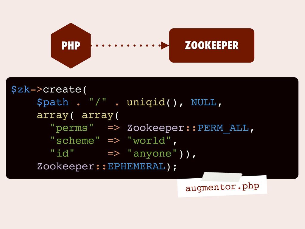"""$zk->create( $path . """"/"""" . uniqid(), NULL, arra..."""