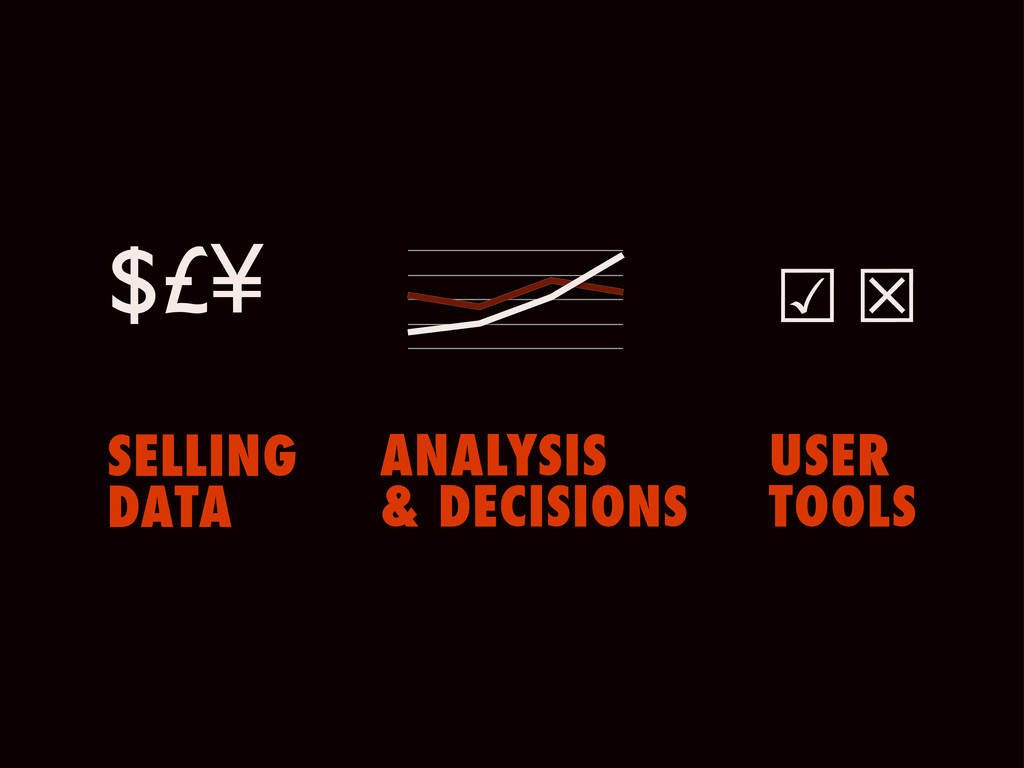 SELLING DATA ANALYSIS & DECISIONS USER TOOLS $£...