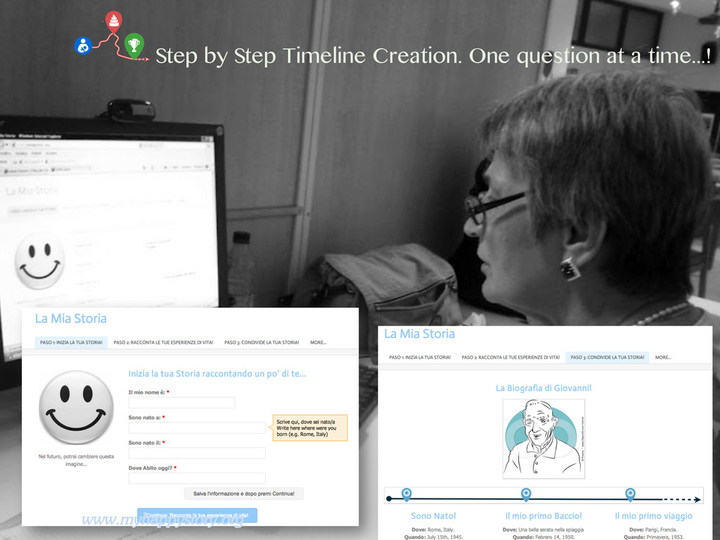 Step by Step Timeline Creation. One question at...