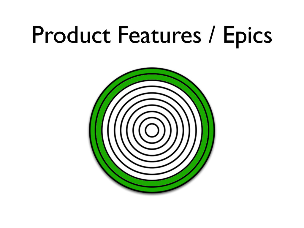 Product Features / Epics