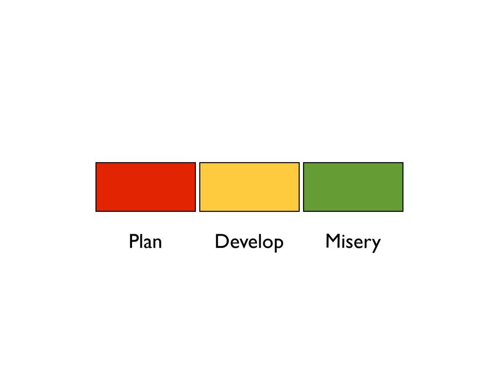 Plan Develop Misery