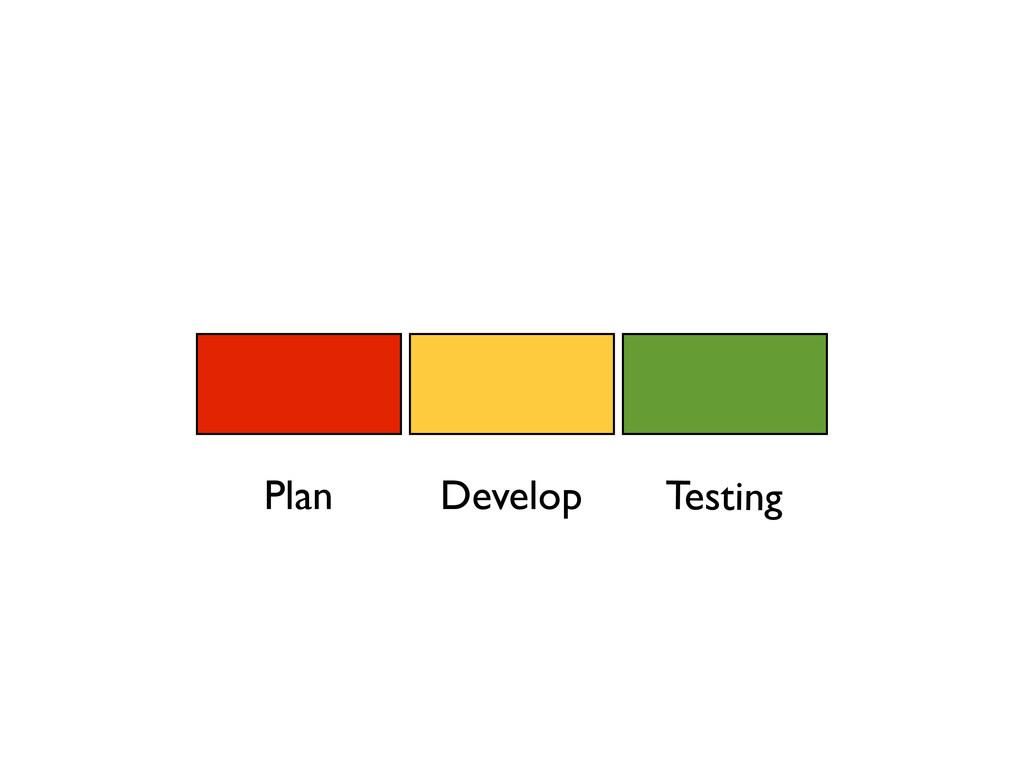 Plan Develop Testing