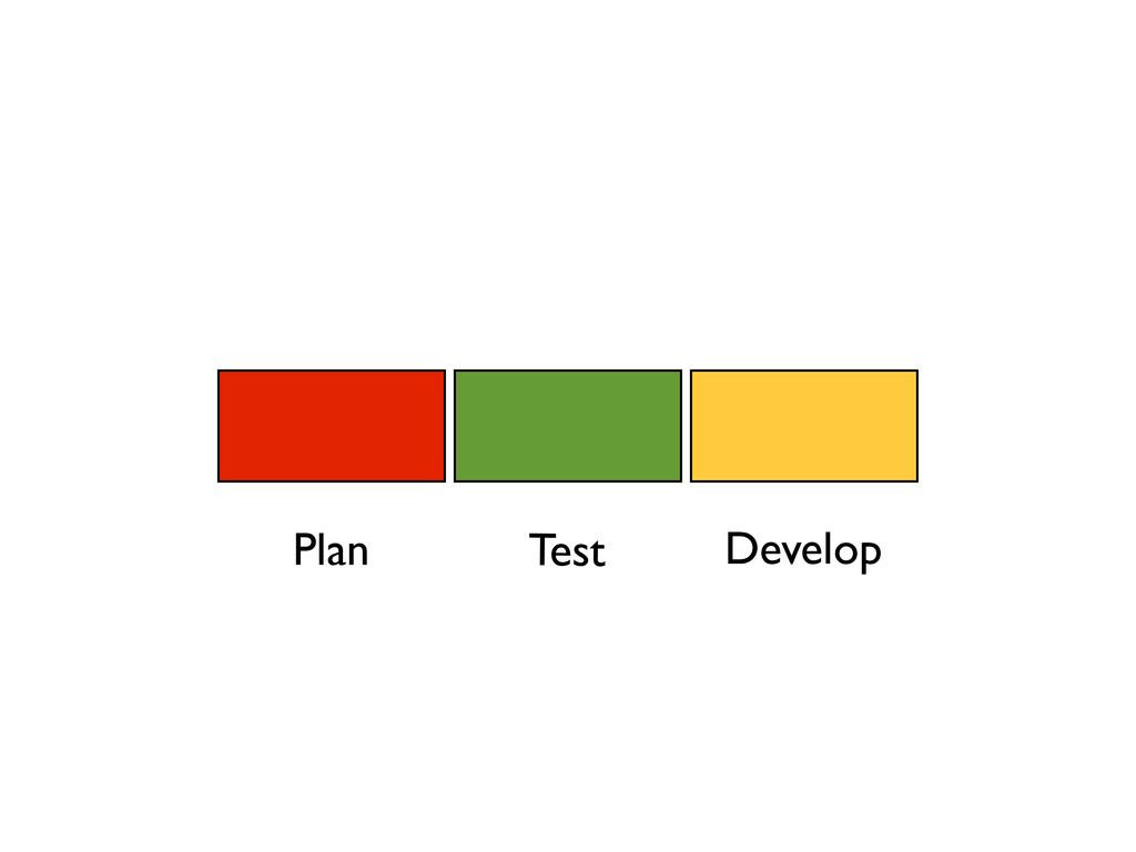Plan Develop Test
