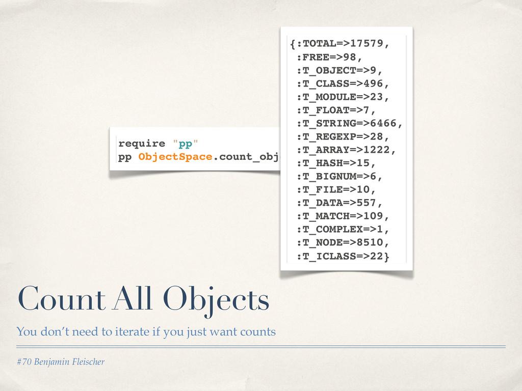#70 Benjamin Fleischer Count All Objects You do...