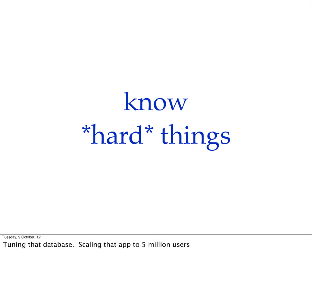 know *hard* things Tuesday, 9 October, 12 Tunin...