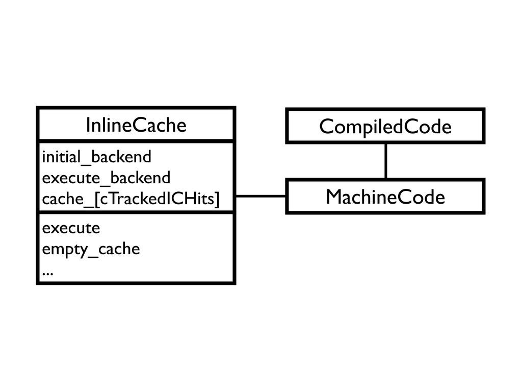 InlineCache MachineCode CompiledCode initial_ba...