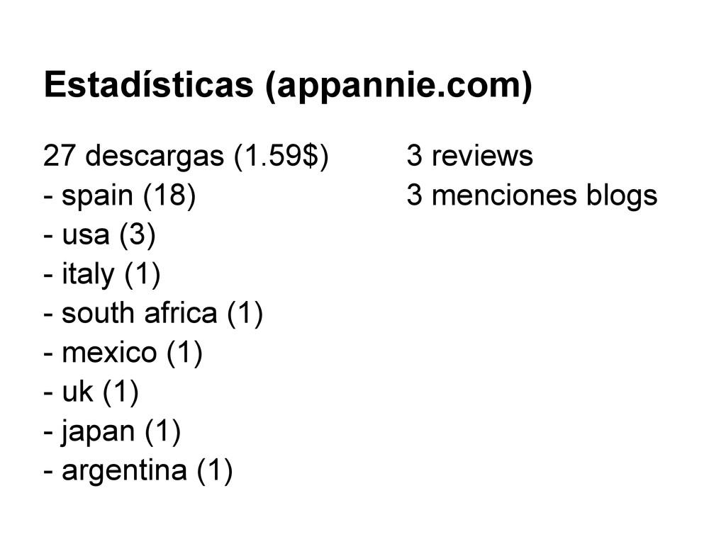 Estadísticas (appannie.com) 27 descargas (1.59$...