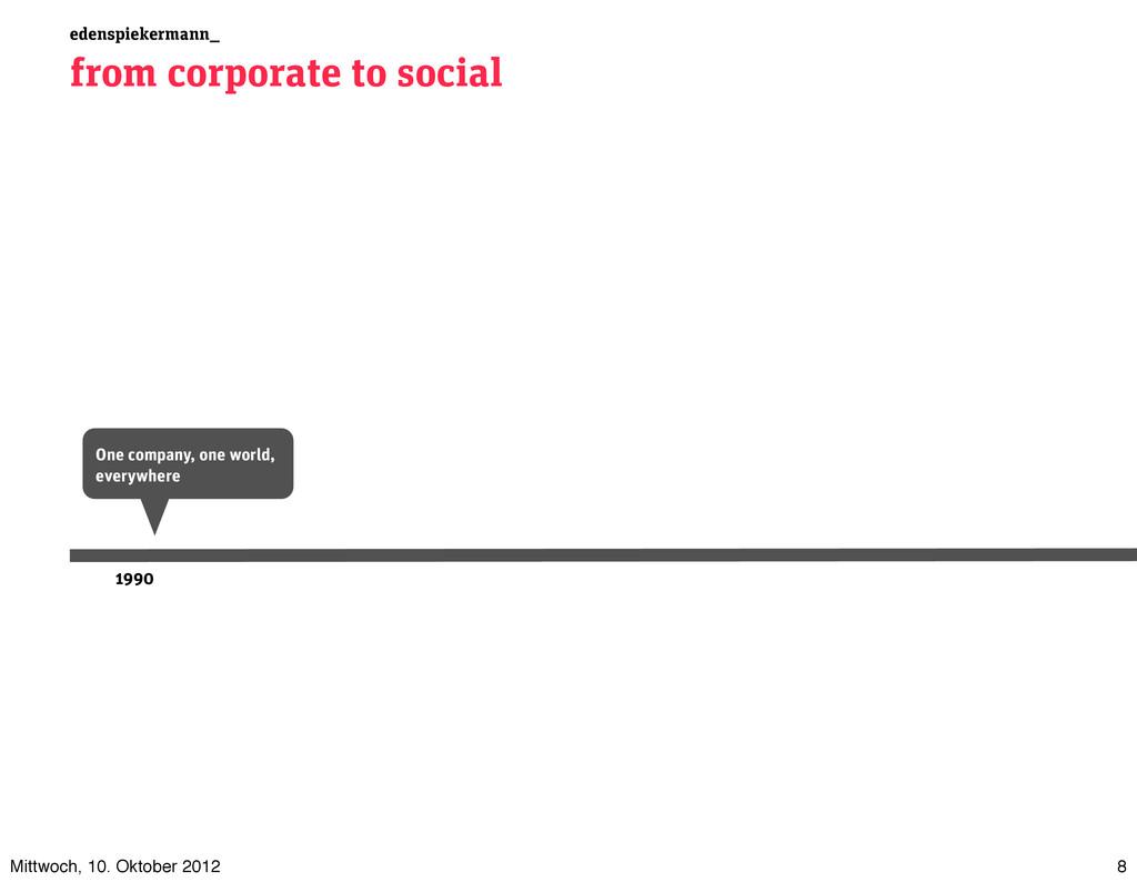 edenspiekermann_ from corporate to social 1990 ...