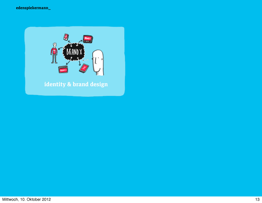 identity & brand design edenspiekermann_ 13 Mit...