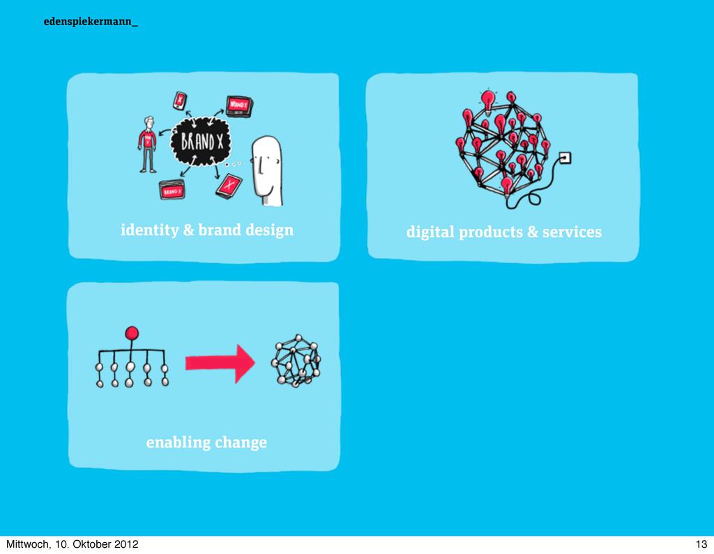 identity & brand design digital products & serv...