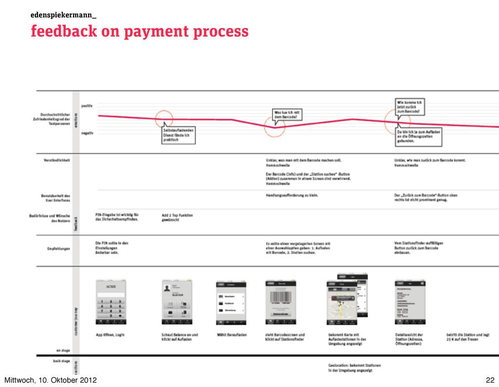 edenspiekermann_ feedback on payment process 22...