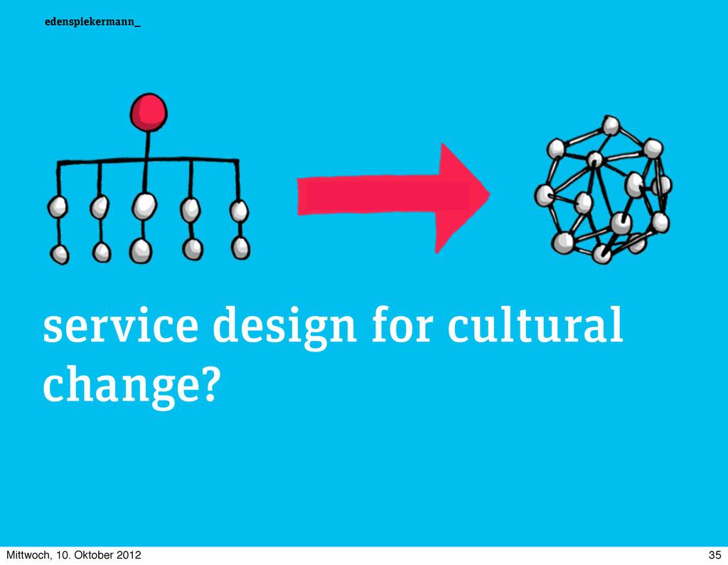 edenspiekermann_ service design for cultural ch...