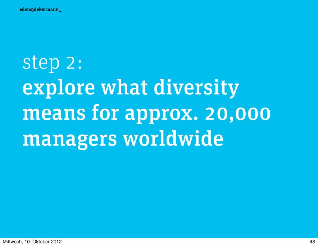 edenspiekermann_ step 2: explore what diversity...