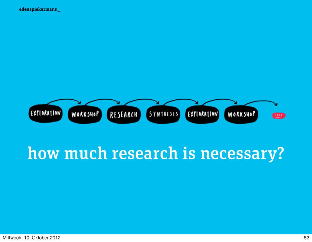 edenspiekermann_ how much research is necessary...