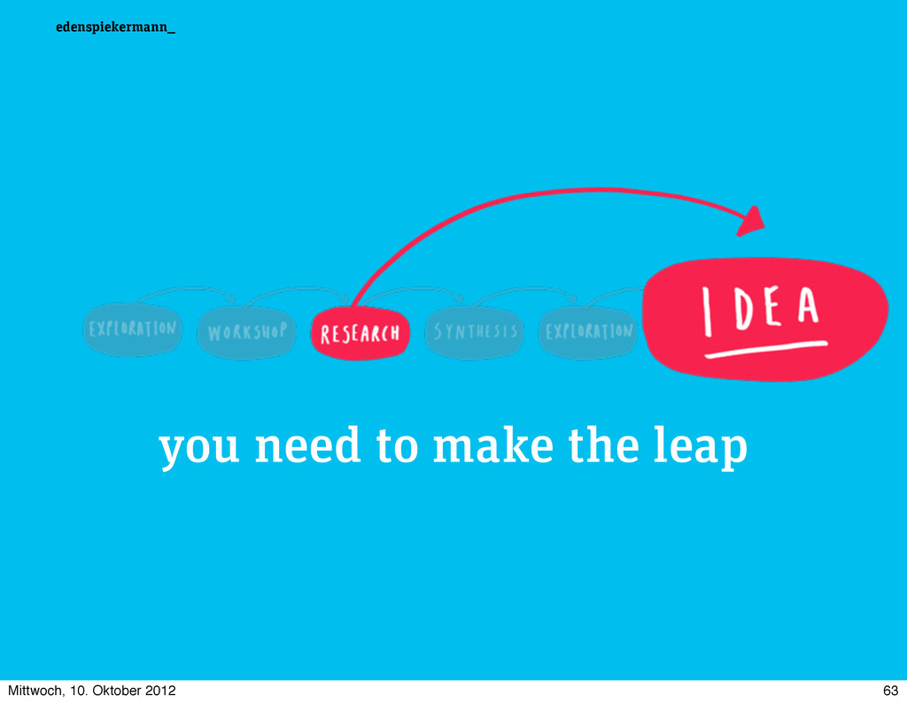 edenspiekermann_ you need to make the leap 63 M...