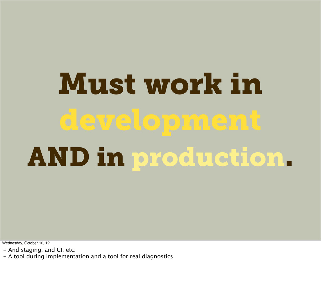 Must work in development AND in production. Wed...