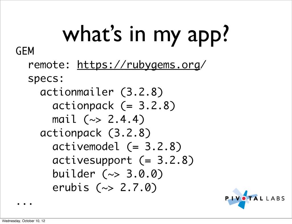 what's in my app? GEM remote: https://rubygems....