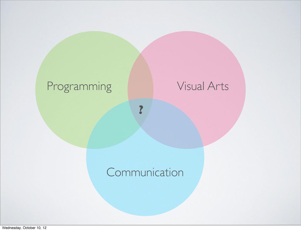 Programming Communication Visual Arts ? Wednesd...
