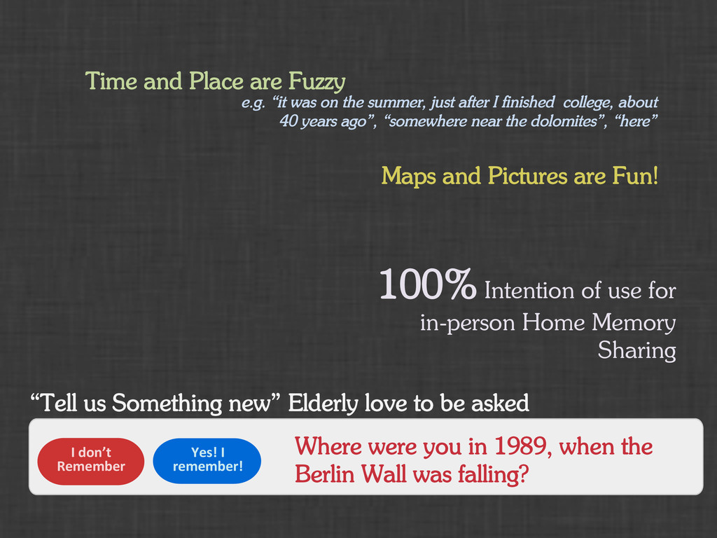 Time and Place are Fuzzy Maps and Pictures are ...