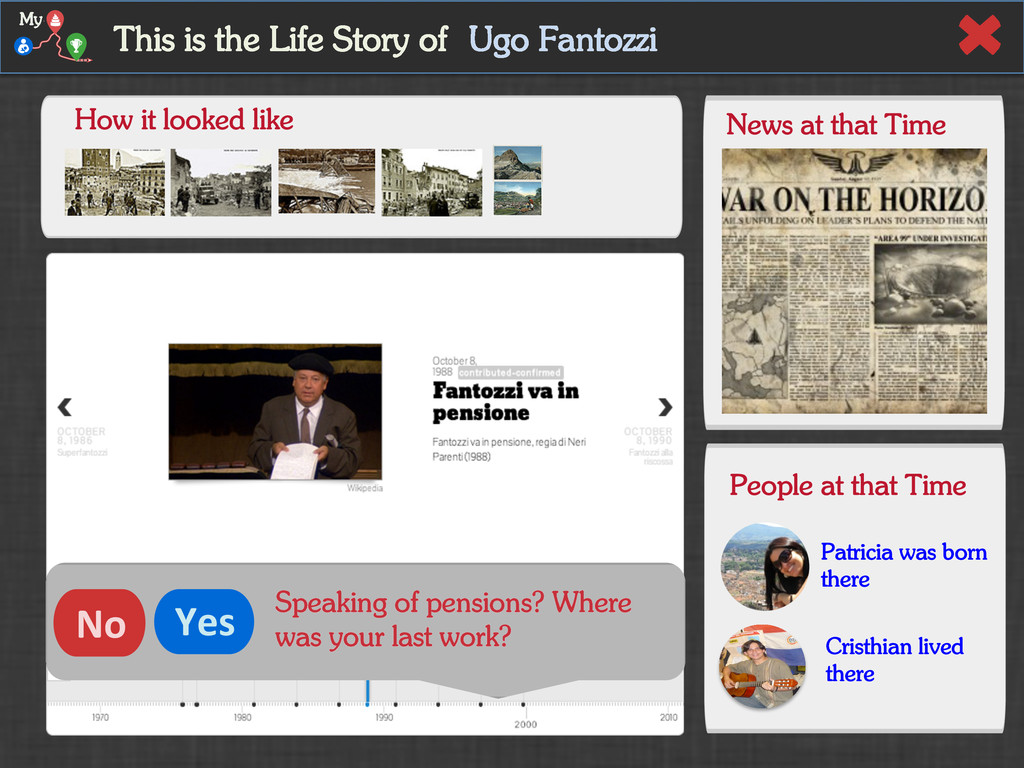 Ugo Fantozzi This is the Life Story of My News ...