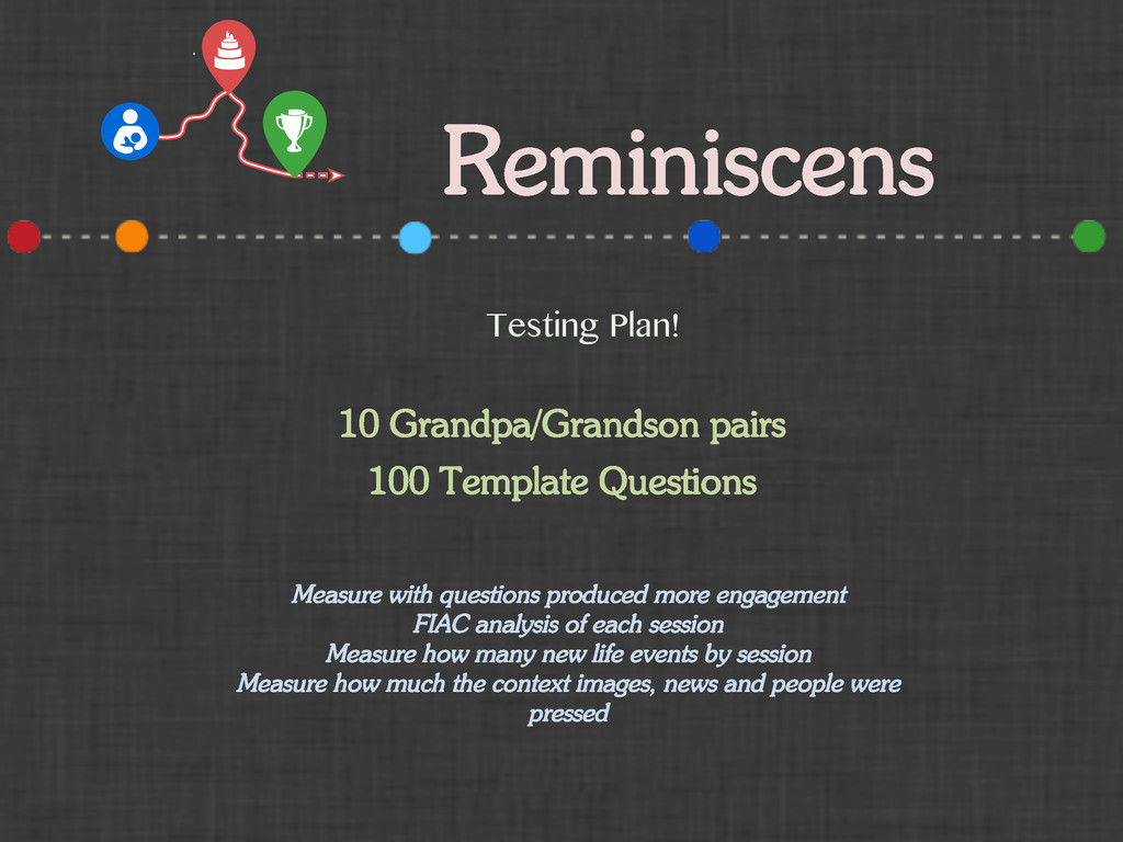 Reminiscens Testing Plan! 10 Grandpa/Grandson p...