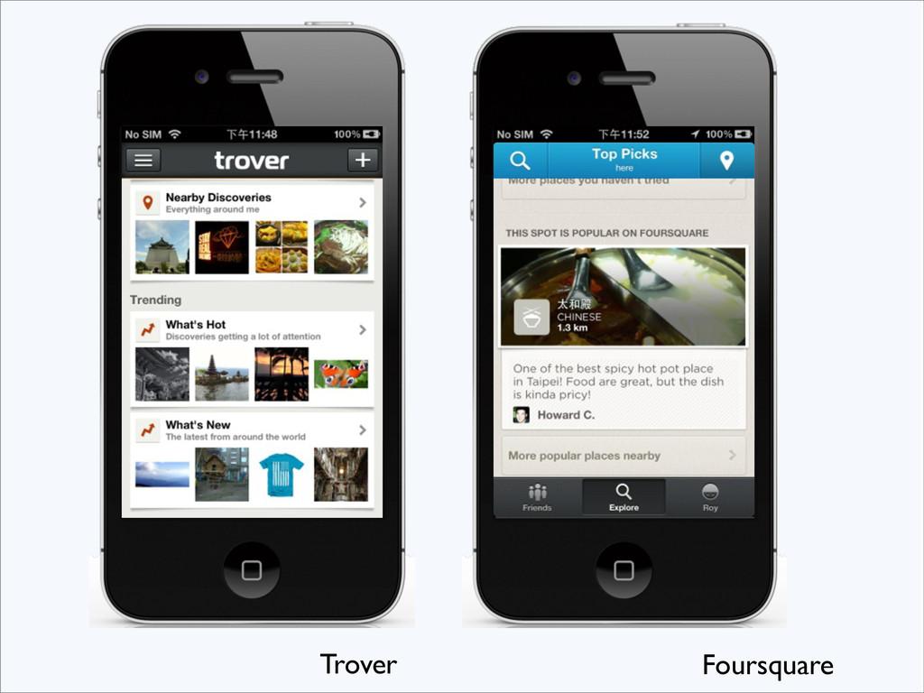 Trover Foursquare