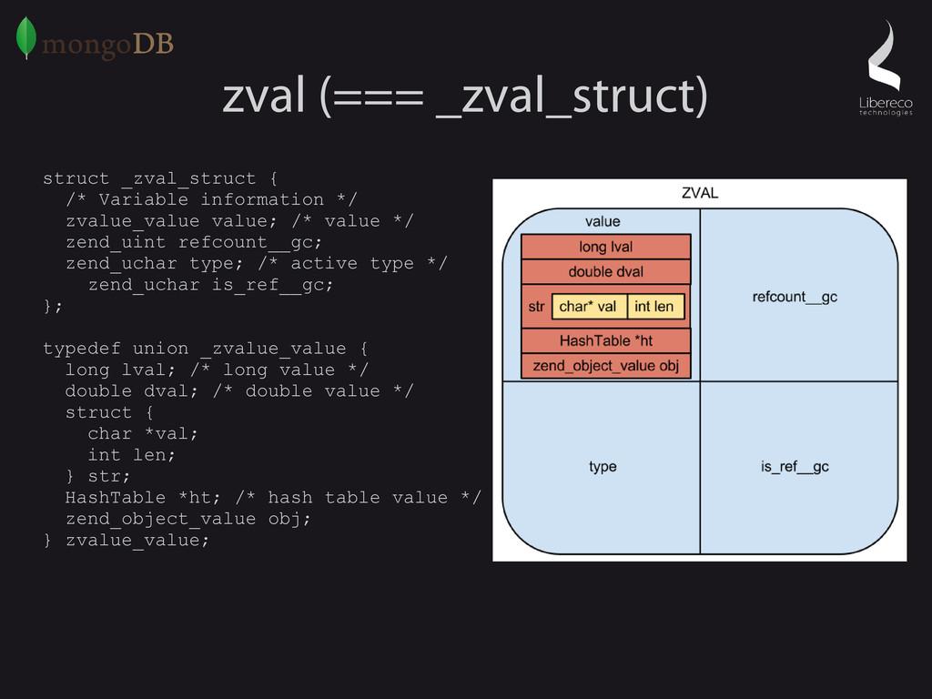 zval (=== _zval_struct) struct _zval_struct { /...