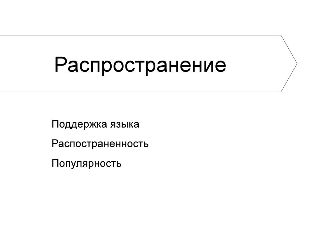 Распространение Поддержка языка Распостраненнос...