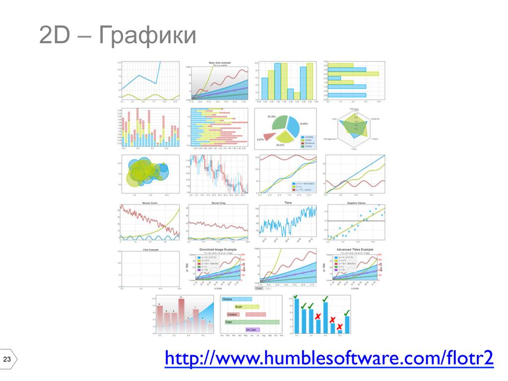 23 2D – Графики http://www.humblesoftware.com/fl...