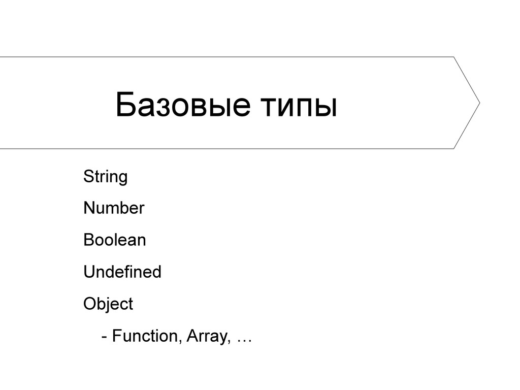 Базовые типы String Number Boolean Undefined Ob...