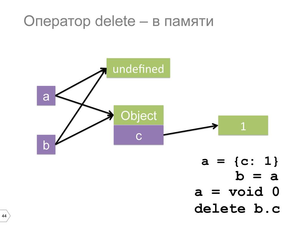 44 Оператор delete – в памяти a b Object c 1 ...