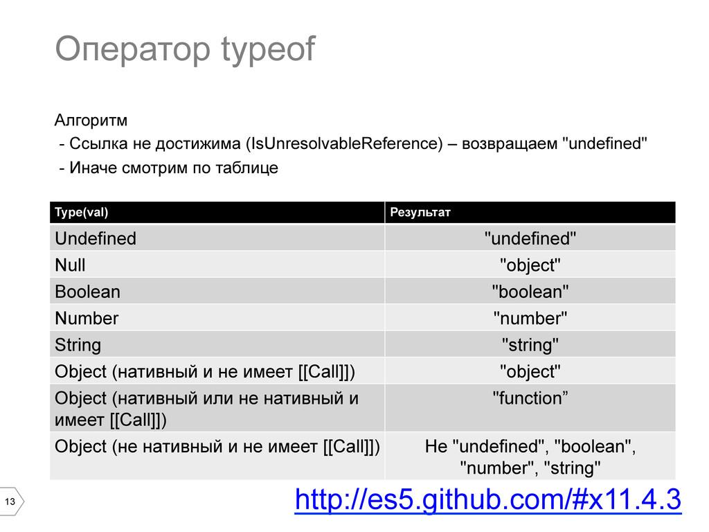 13 Оператор typeof Type(val) Результат Undefine...