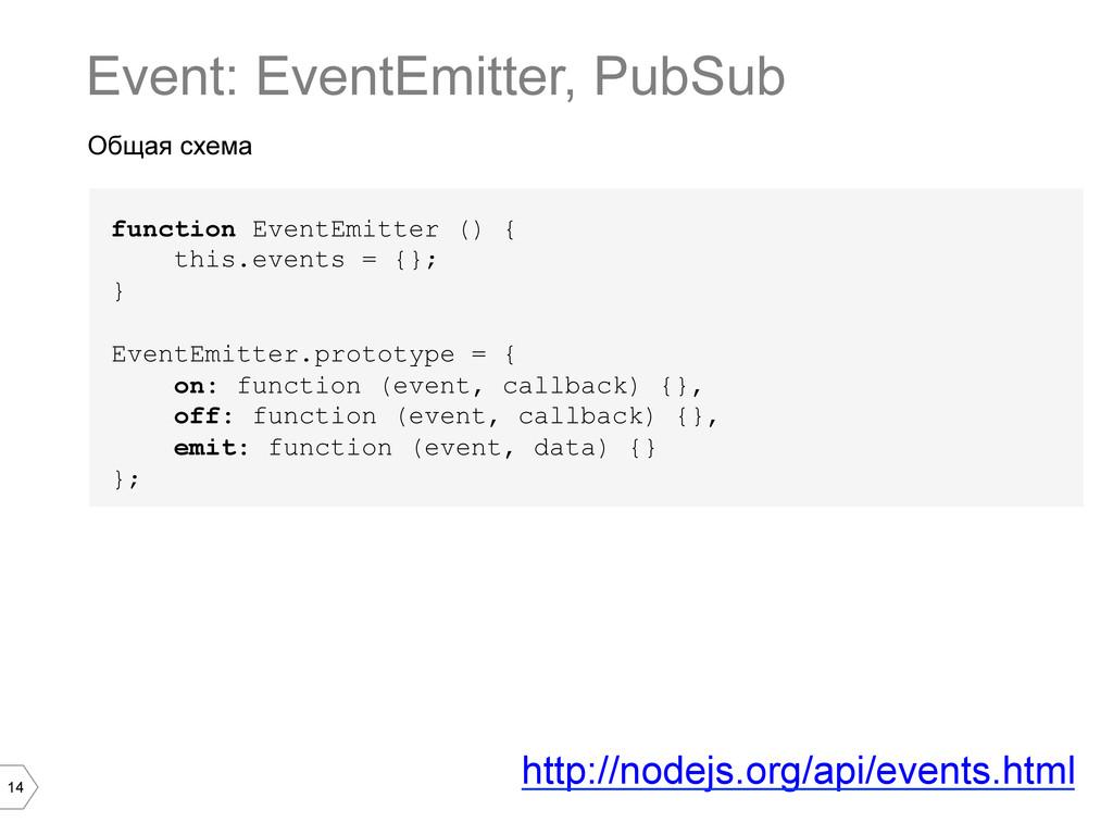 14 Общая схема Event: EventEmitter, PubSub func...
