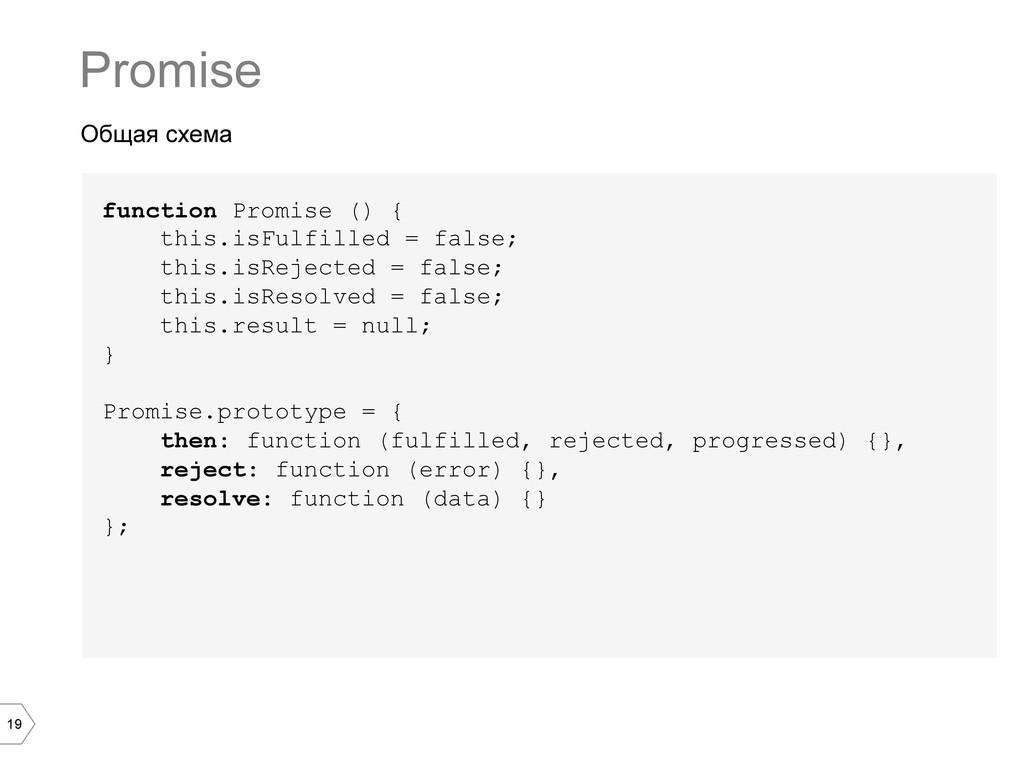 19 Общая схема Promise function Promise () { th...