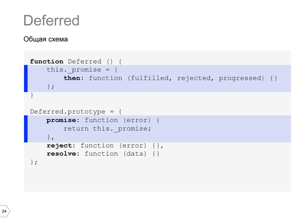 24 Общая схема Deferred function Deferred () { ...