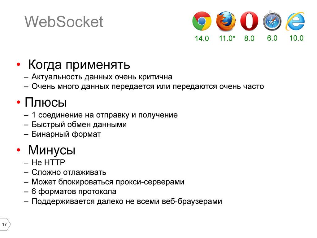 17 WebSocket • Когда применять – Актуальность...