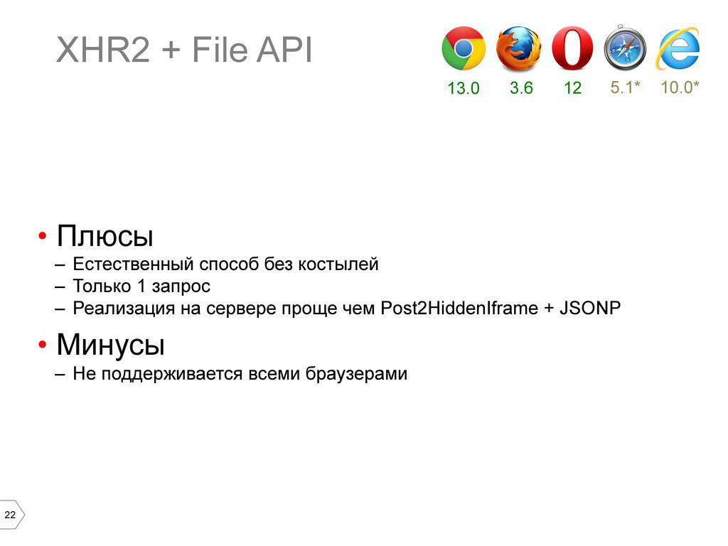 22 XHR2 + File API • Плюсы – Естественный спо...