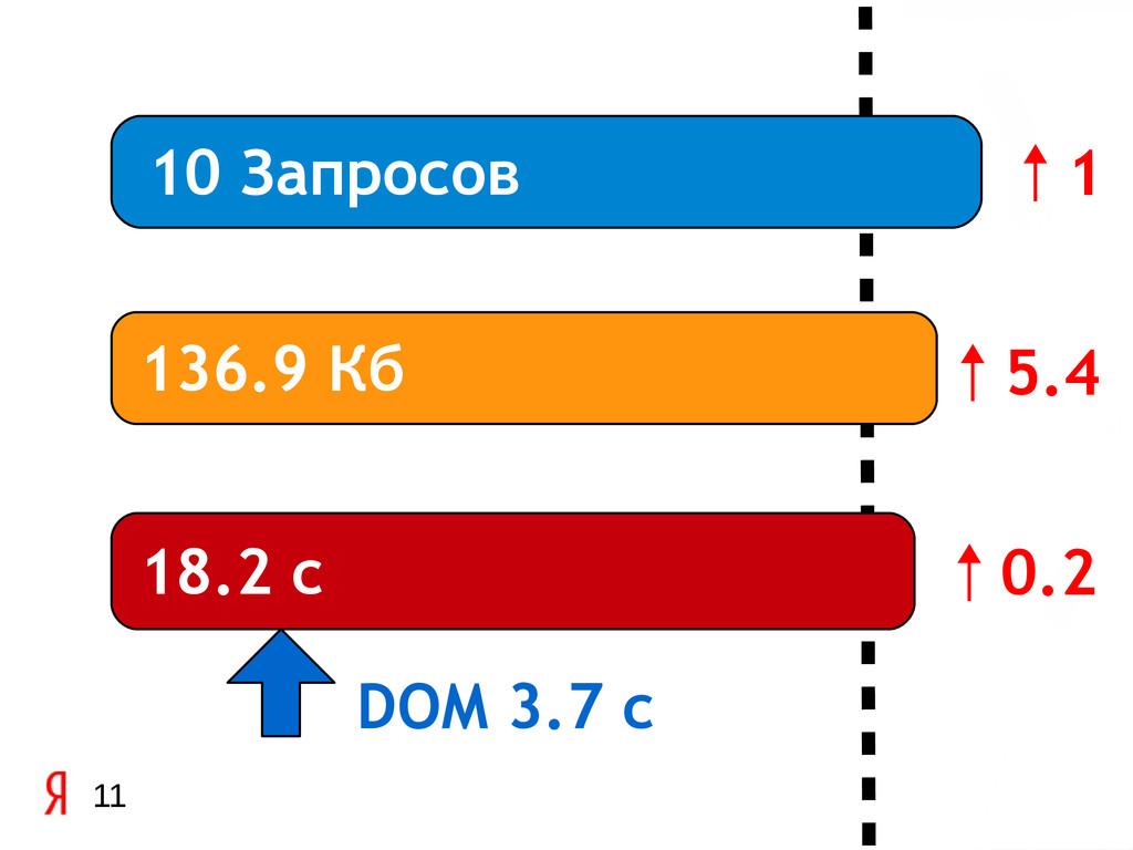 11 10 Запросов 136.9 Кб 18.2 с DOM 3.7 c ↑0.2 ↑...